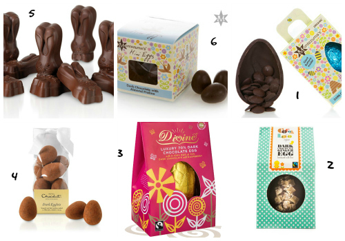 Dark Chocolate Easter Treats 2015